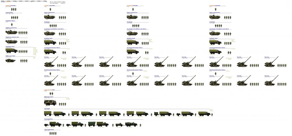 5b172aba55a5f_Arti_brigade_new1.thumb.PNG.97081af8536975159873d944613ce3a4.PNG