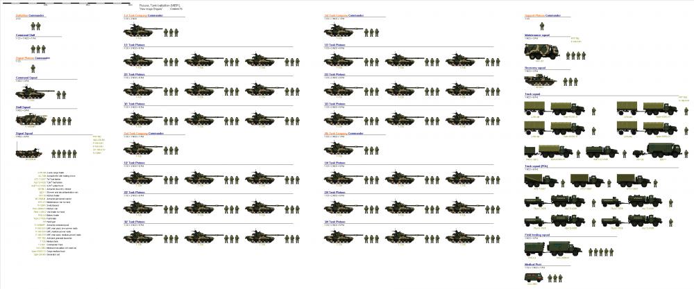 5b172af0bdb0f_Tank_brigade_new1.thumb.PNG.e7ab2f417fd351cc5e50b9625d26a976.PNG