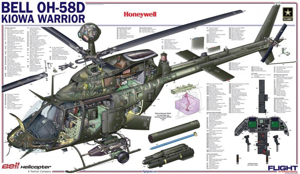 OH-58D(1).thumb.jpg.961250c39ab6b5754b46625d189d8742.jpg